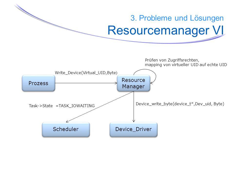 3. Probleme und Lösungen Resourcemanager VI