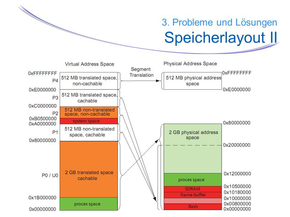 3. Probleme und Lösungen Speicherlayout II