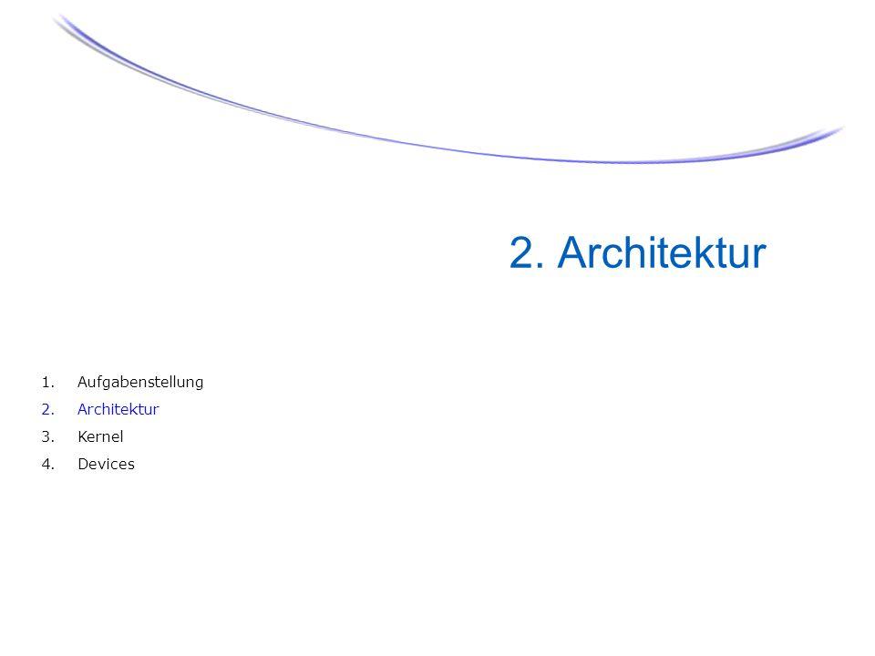2. Architektur 7 1. Aufgabenstellung 2. Architektur 3. Kernel