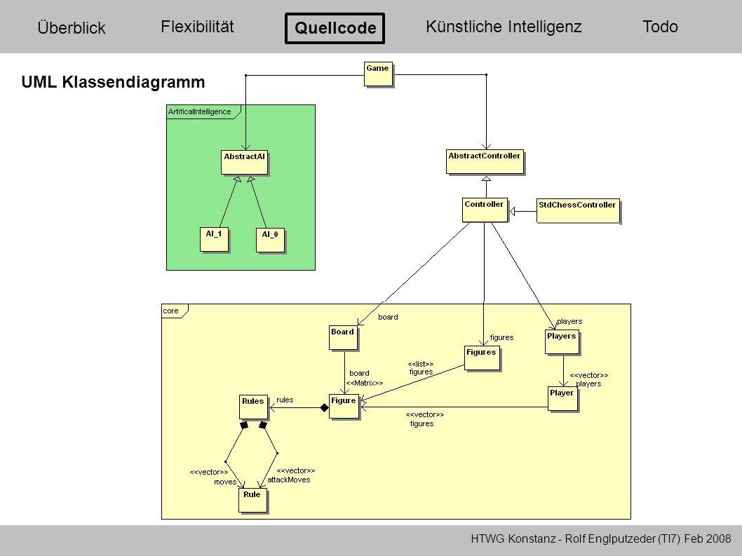 Künstliche Intelligenz Todo