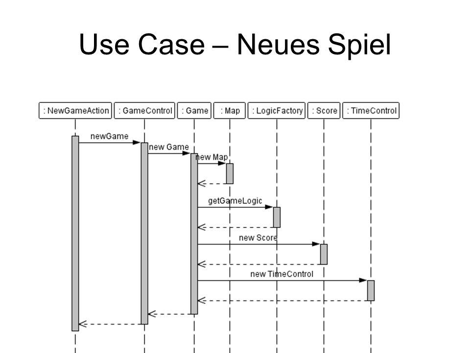 Use Case – Neues Spiel