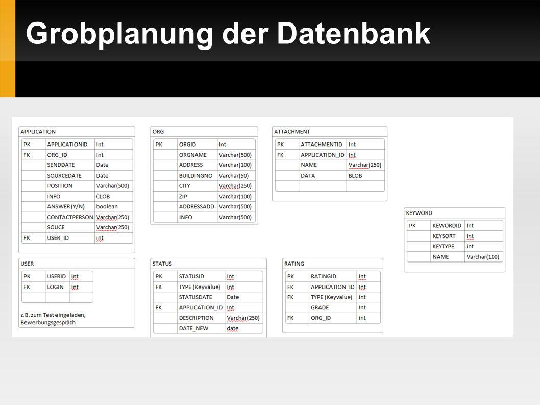 Grobplanung der Datenbank
