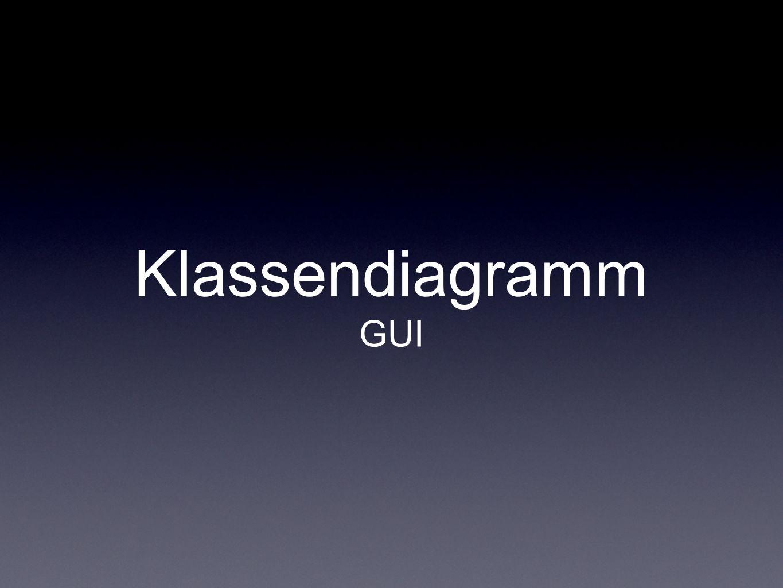 Klassendiagramm GUI