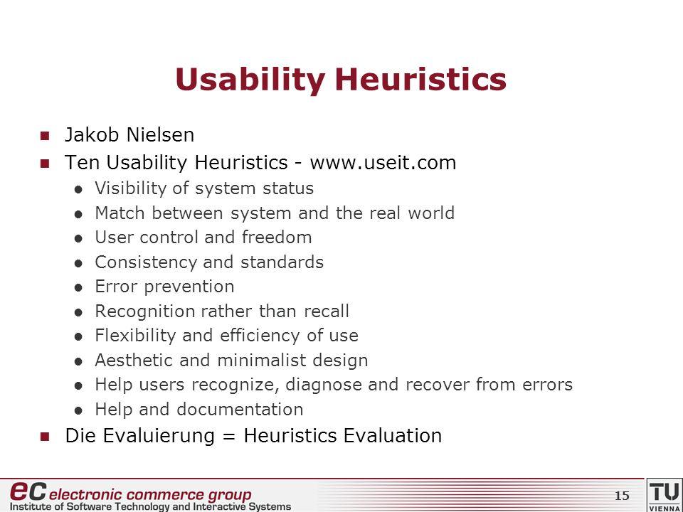 Usability Heuristics Jakob Nielsen