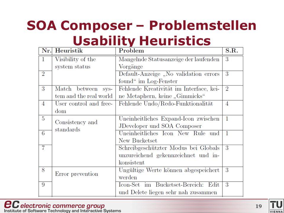 SOA Composer – Problemstellen Usability Heuristics