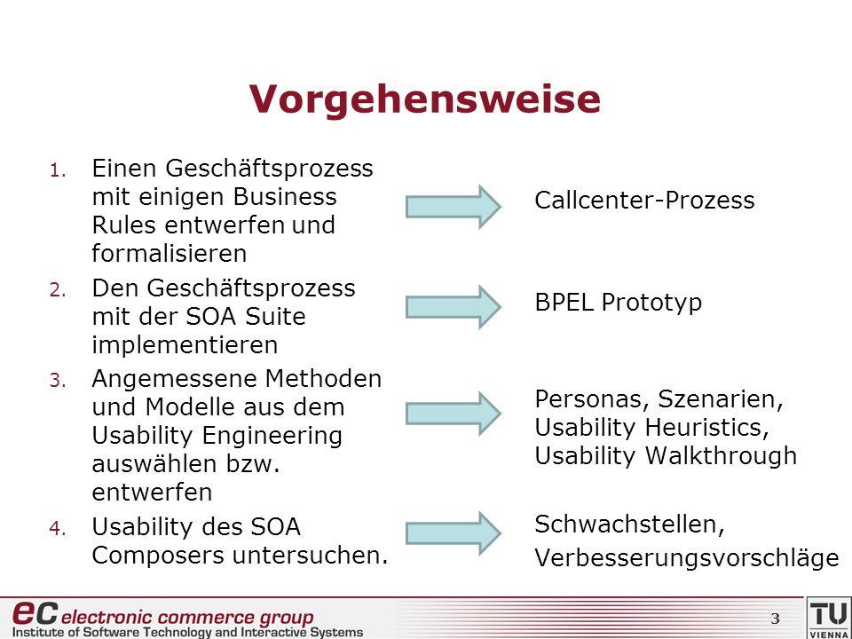 VorgehensweiseEinen Geschäftsprozess mit einigen Business Rules entwerfen und formalisieren. Den Geschäftsprozess mit der SOA Suite implementieren.