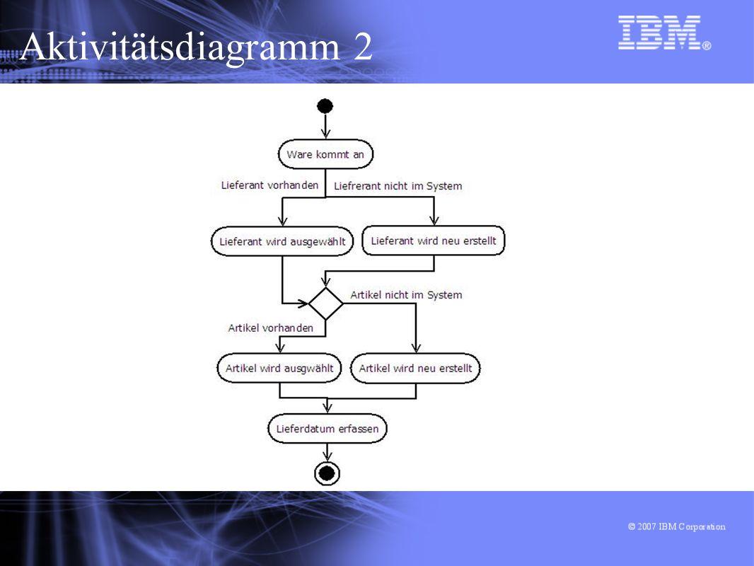 Aktivitätsdiagramm 2