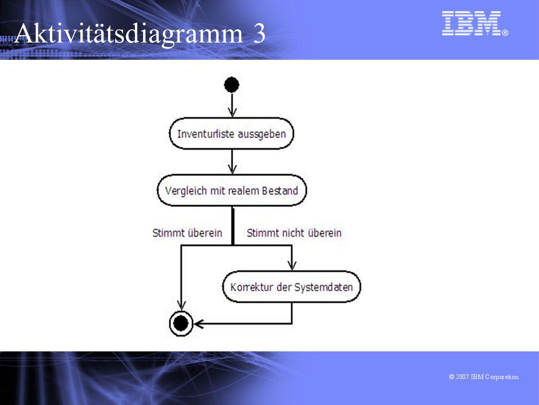 Aktivitätsdiagramm 3
