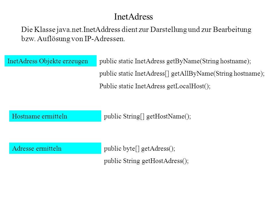 InetAdress Die Klasse java.net.InetAddress dient zur Darstellung und zur Bearbeitung bzw. Auflösung von IP-Adressen.