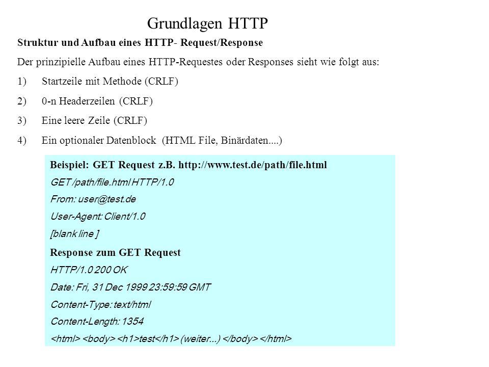Grundlagen HTTP Struktur und Aufbau eines HTTP- Request/Response