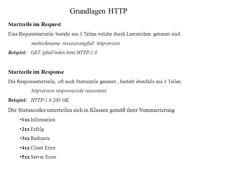 Grundlagen HTTP Startzeile im Request Startzeile im Response