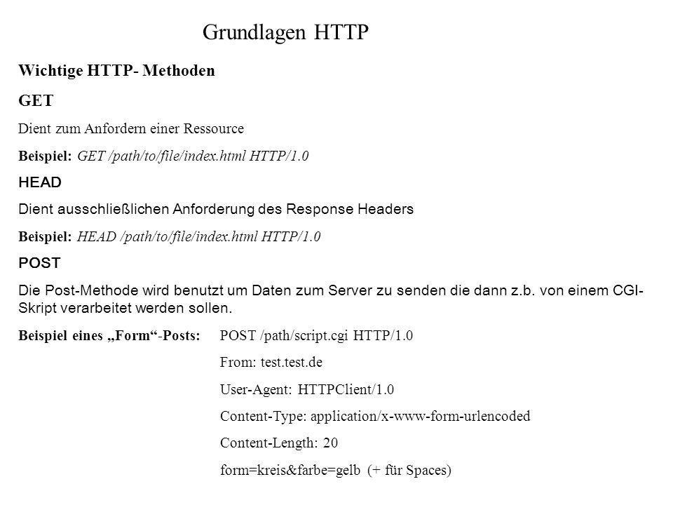 Grundlagen HTTP Wichtige HTTP- Methoden GET
