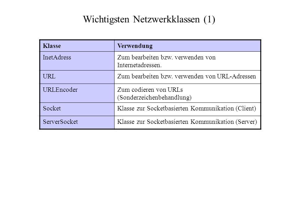 Wichtigsten Netzwerkklassen (1)