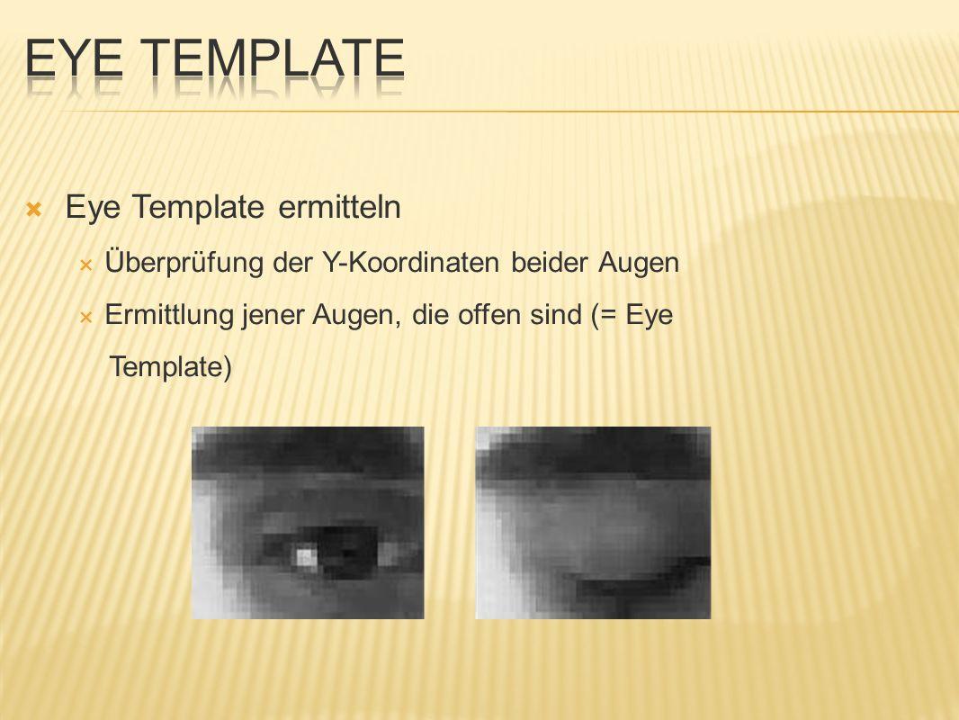 Eye Template Eye Template ermitteln