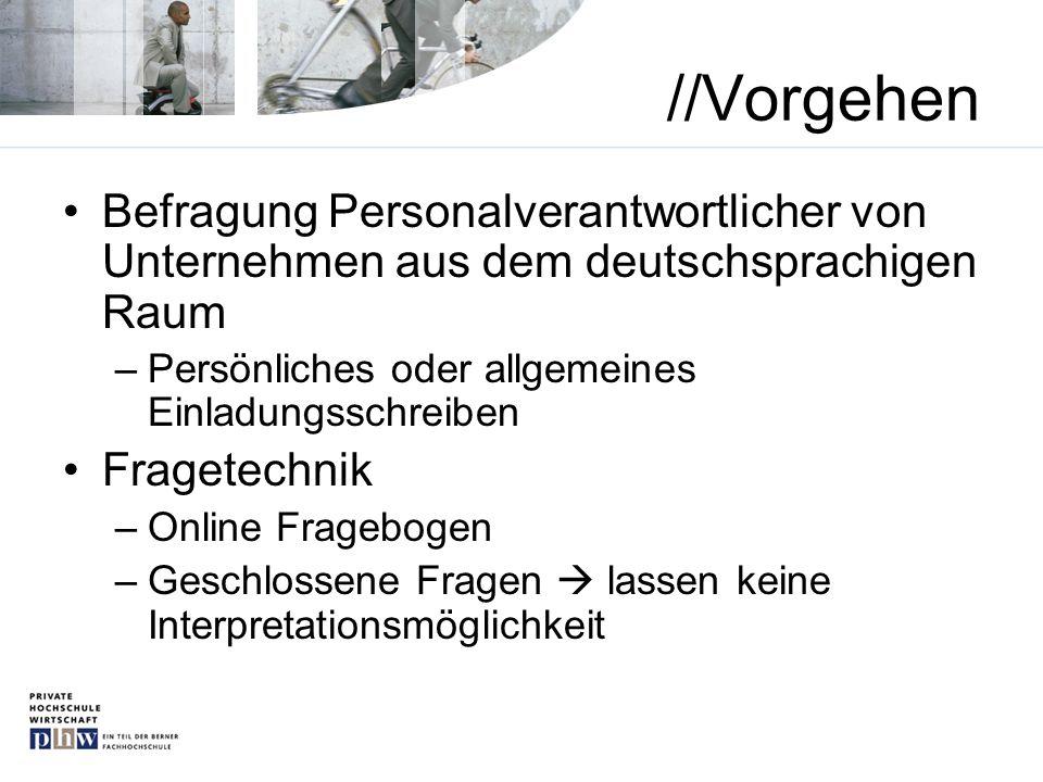 //Vorgehen Befragung Personalverantwortlicher von Unternehmen aus dem deutschsprachigen Raum. Persönliches oder allgemeines Einladungsschreiben.