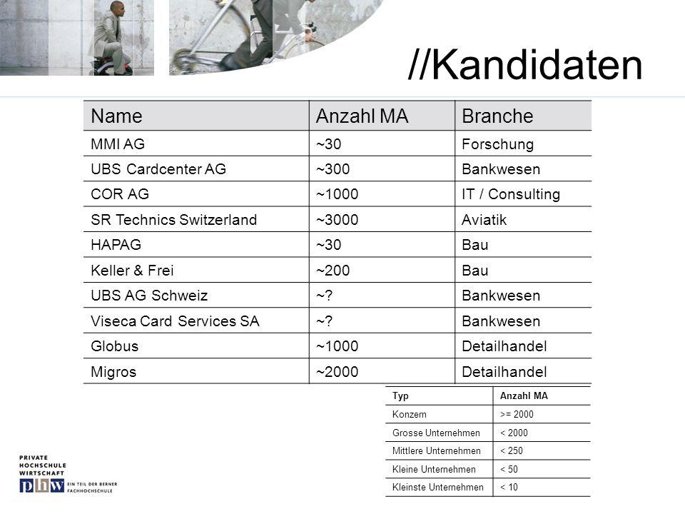 //Kandidaten Name Anzahl MA Branche MMI AG ~30 Forschung