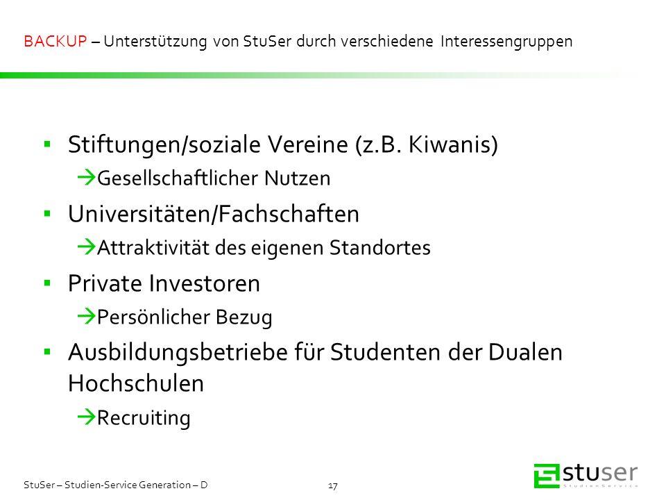 BACKUP – Unterstützung von StuSer durch verschiedene Interessengruppen