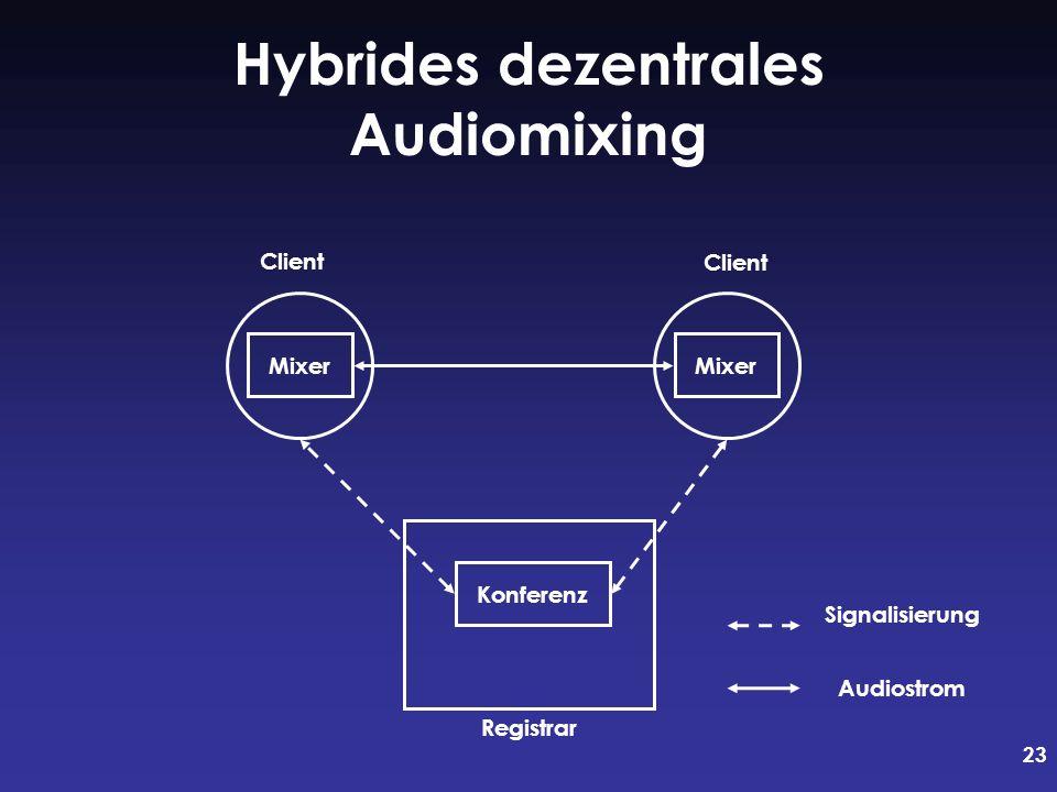 Hybrides dezentrales Audiomixing