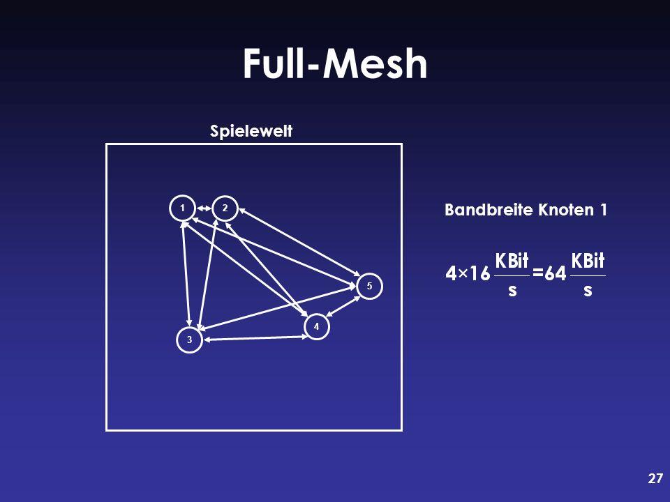 Full-Mesh Spielewelt Bandbreite Knoten 1