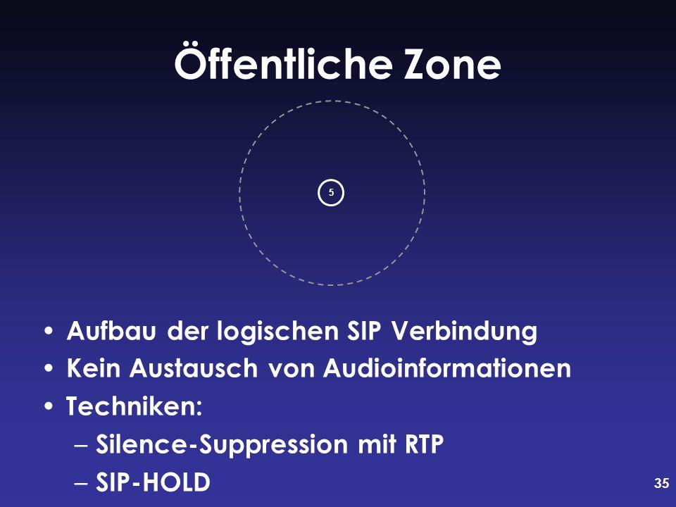 Öffentliche Zone Aufbau der logischen SIP Verbindung