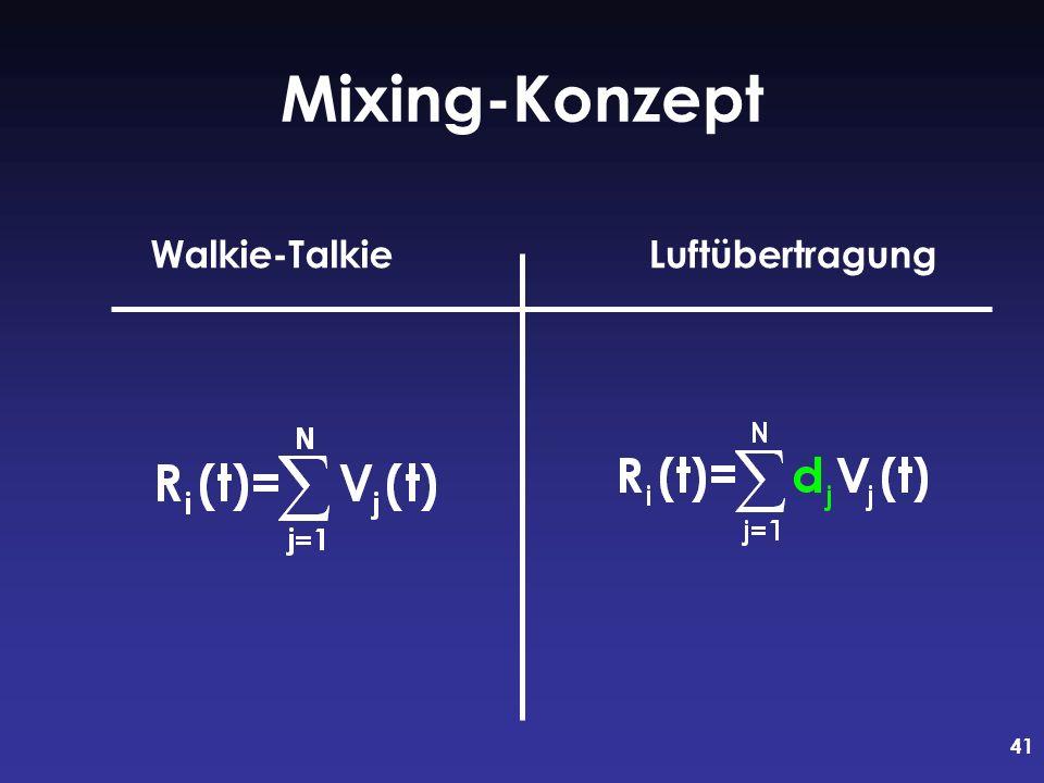 Mixing-Konzept Walkie-Talkie Luftübertragung
