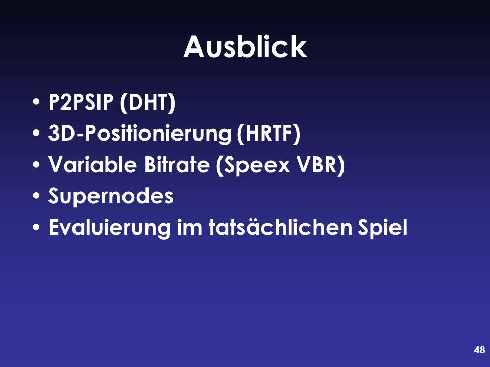 Ausblick P2PSIP (DHT) 3D-Positionierung (HRTF)