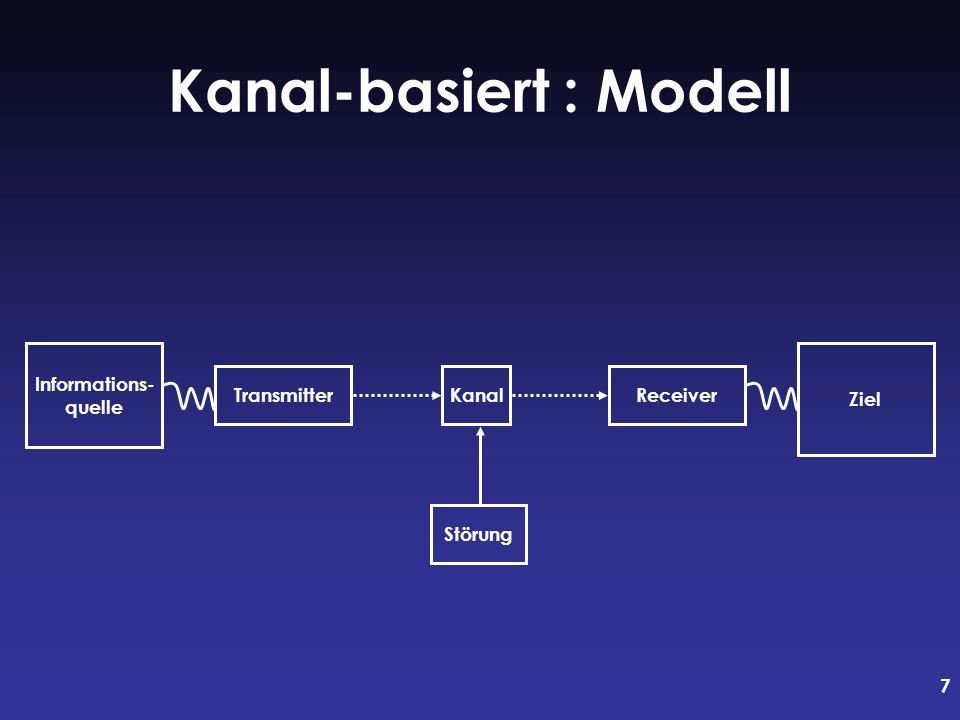 Kanal-basiert : Modell