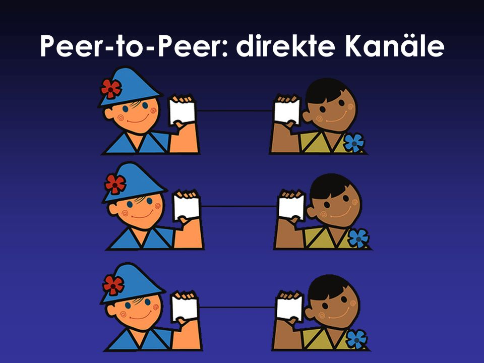 Peer-to-Peer: direkte Kanäle
