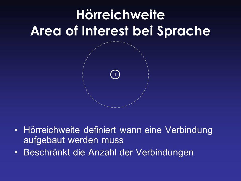 Hörreichweite Area of Interest bei Sprache