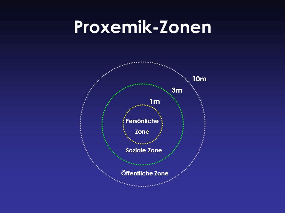 Proxemik-Zonen 10m 3m 1m Persönliche Zone Soziale Zone
