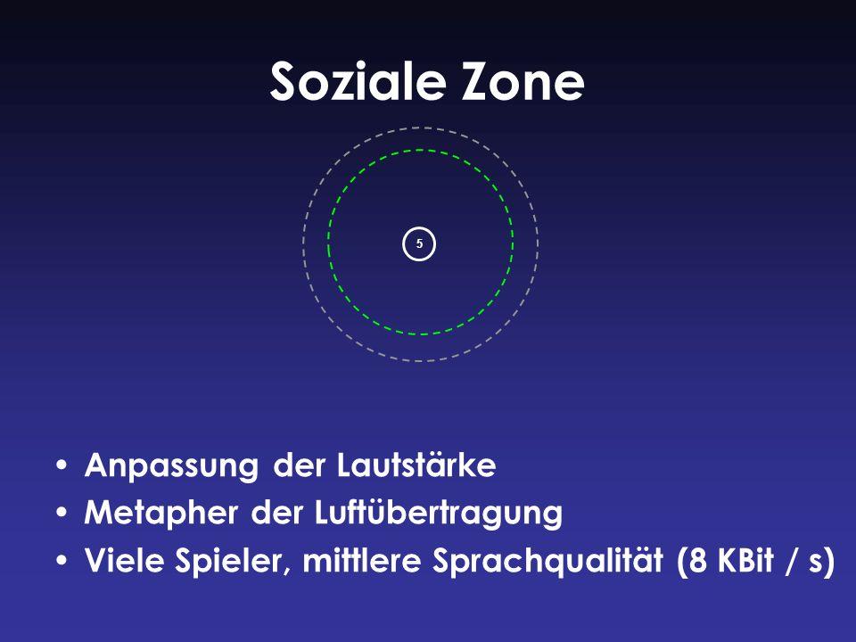 Soziale Zone Anpassung der Lautstärke Metapher der Luftübertragung