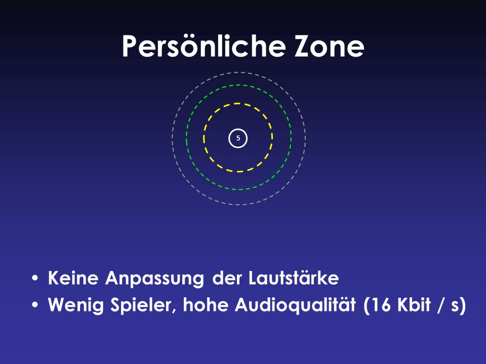 Persönliche Zone Keine Anpassung der Lautstärke