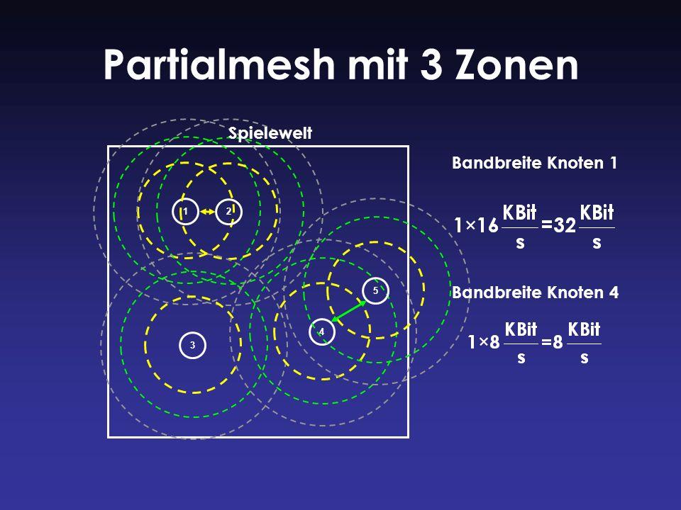 Partialmesh mit 3 Zonen Spielewelt Bandbreite Knoten 1