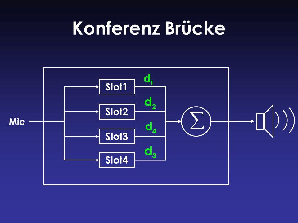 Konferenz Brücke Slot1 Slot2 Mic Slot3 Slot3 Slot3 Slot3 Slot4