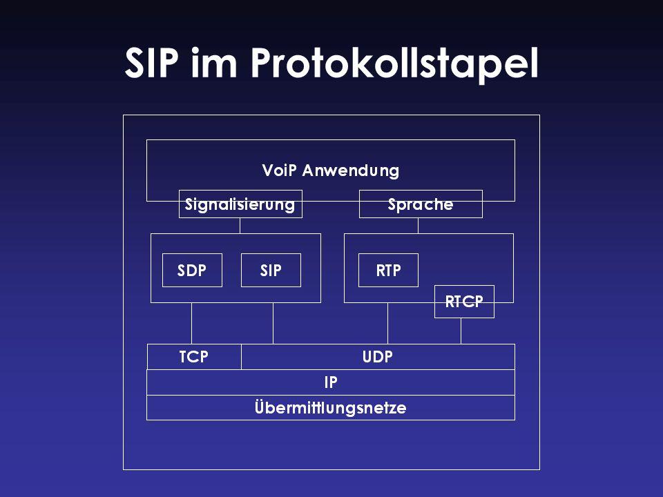 SIP im Protokollstapel