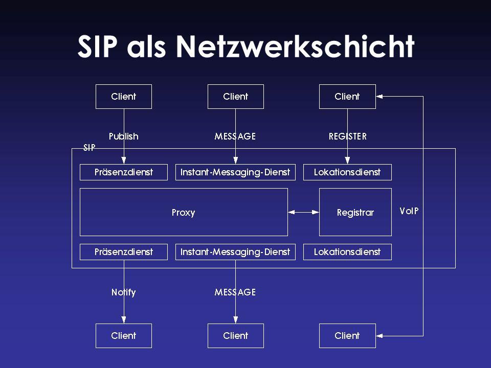 SIP als Netzwerkschicht