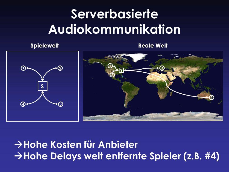 Serverbasierte Audiokommunikation