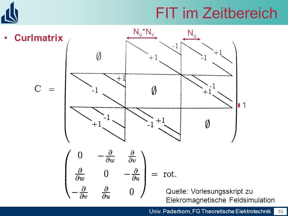 FIT im Zeitbereich Curlmatrix Nu*Nv Nu 1