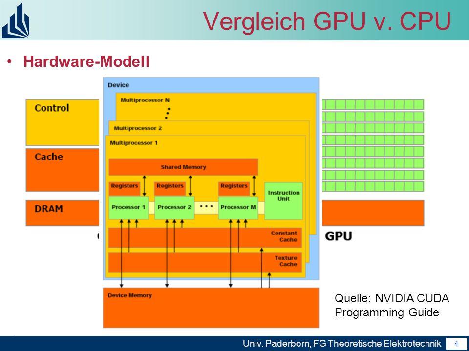Vergleich GPU v. CPU Hardware-Modell