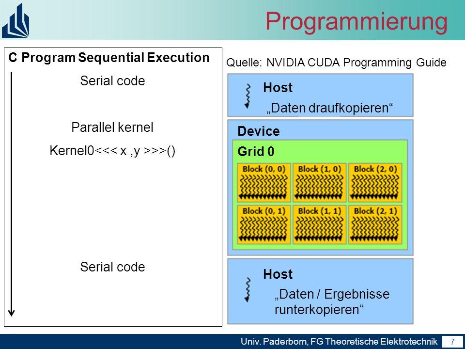 Kernel0<<< x ,y >>>()