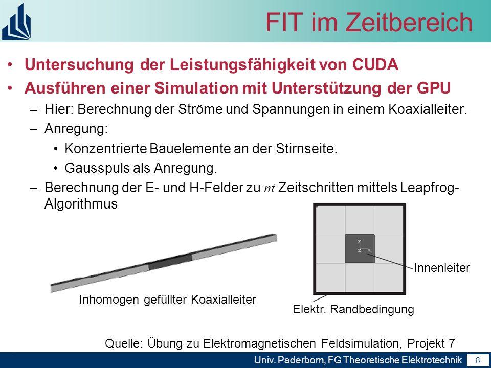 FIT im Zeitbereich Untersuchung der Leistungsfähigkeit von CUDA