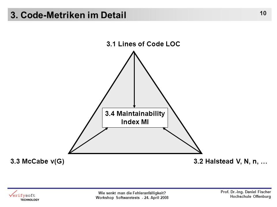 3. Code-Metriken im Detail