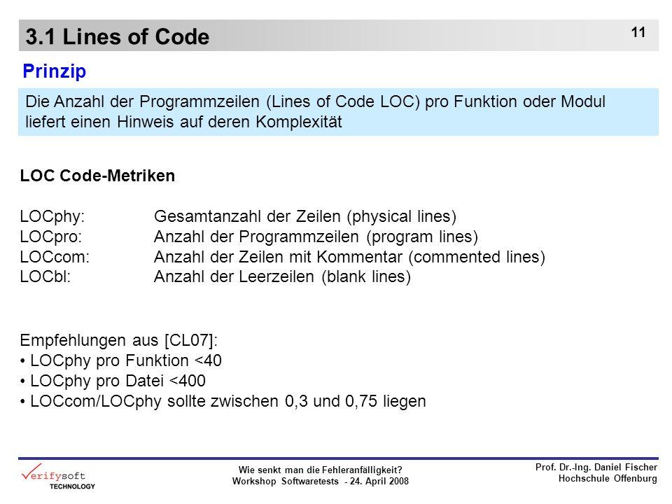 3.1 Lines of Code Prinzip. Die Anzahl der Programmzeilen (Lines of Code LOC) pro Funktion oder Modul liefert einen Hinweis auf deren Komplexität.