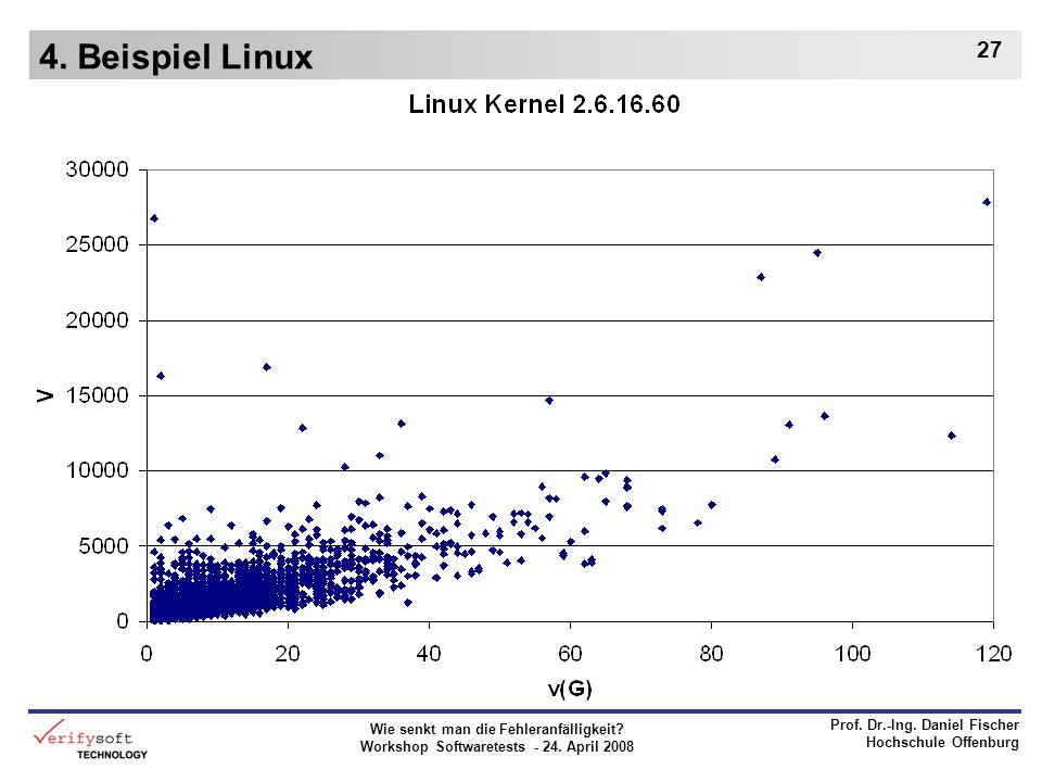 4. Beispiel Linux