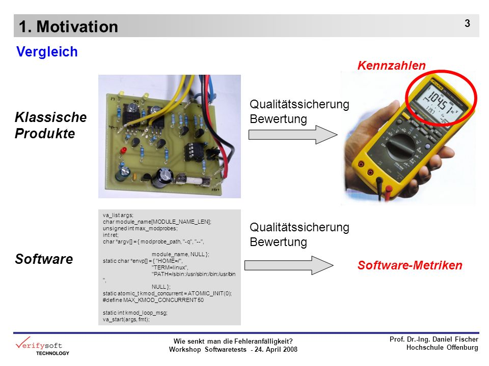 1. Motivation Vergleich Klassische Produkte Software Kennzahlen