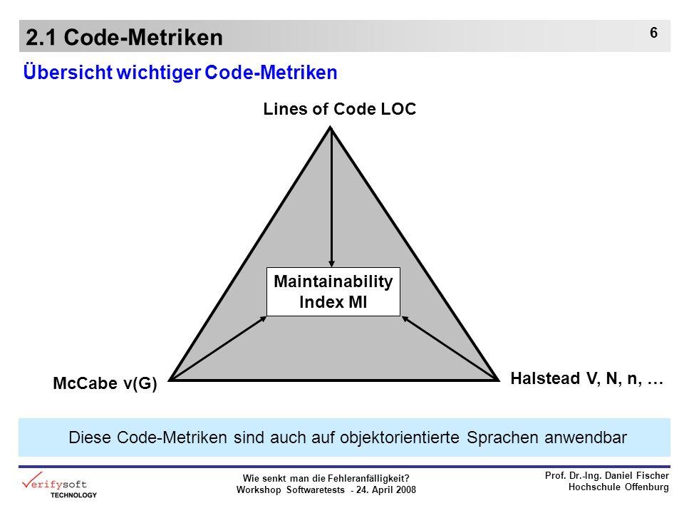 2.1 Code-Metriken Übersicht wichtiger Code-Metriken Lines of Code LOC