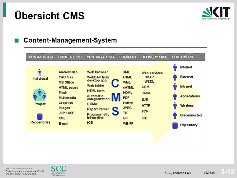 Übersicht CMS Content-Management-System SCC, Andreas Paul 29.06.09