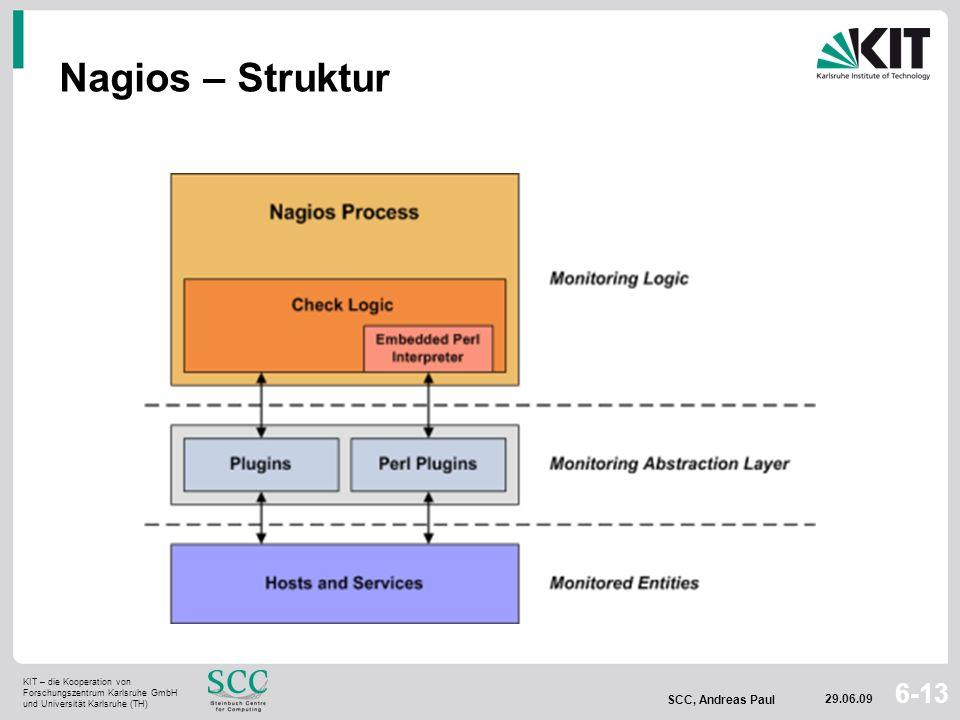 Nagios – Struktur SCC, Andreas Paul 29.06.09