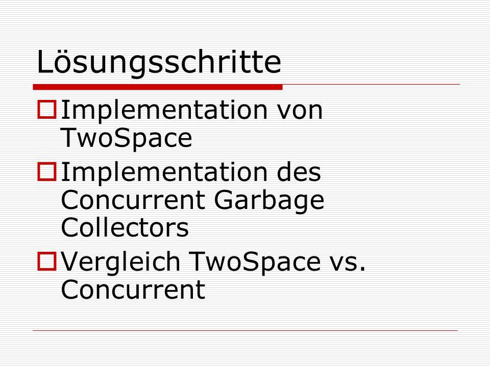 Lösungsschritte Implementation von TwoSpace