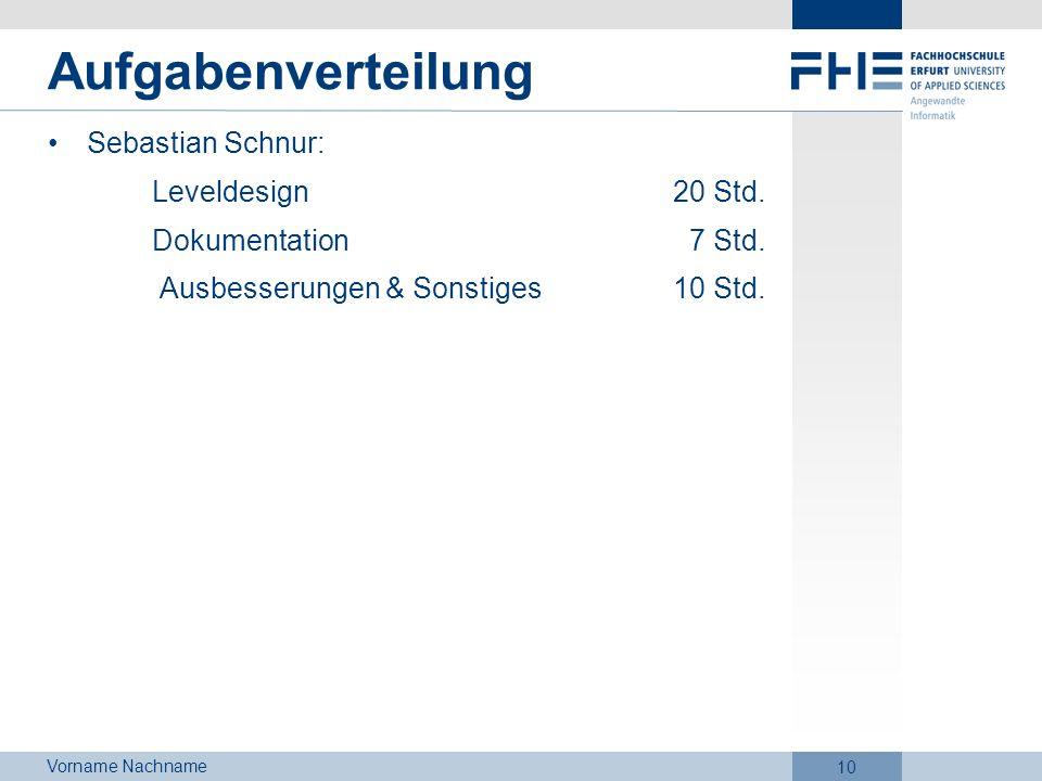 Aufgabenverteilung Sebastian Schnur: Leveldesign 20 Std.